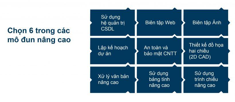 Modun Nang Cao