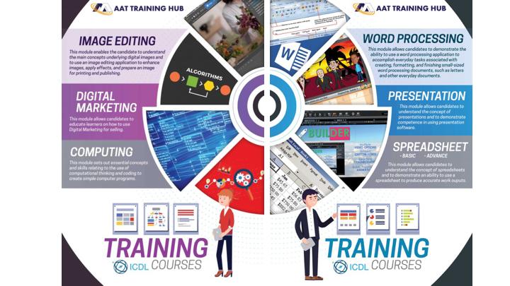 May 2019 Asia Sg Aat Training Hub